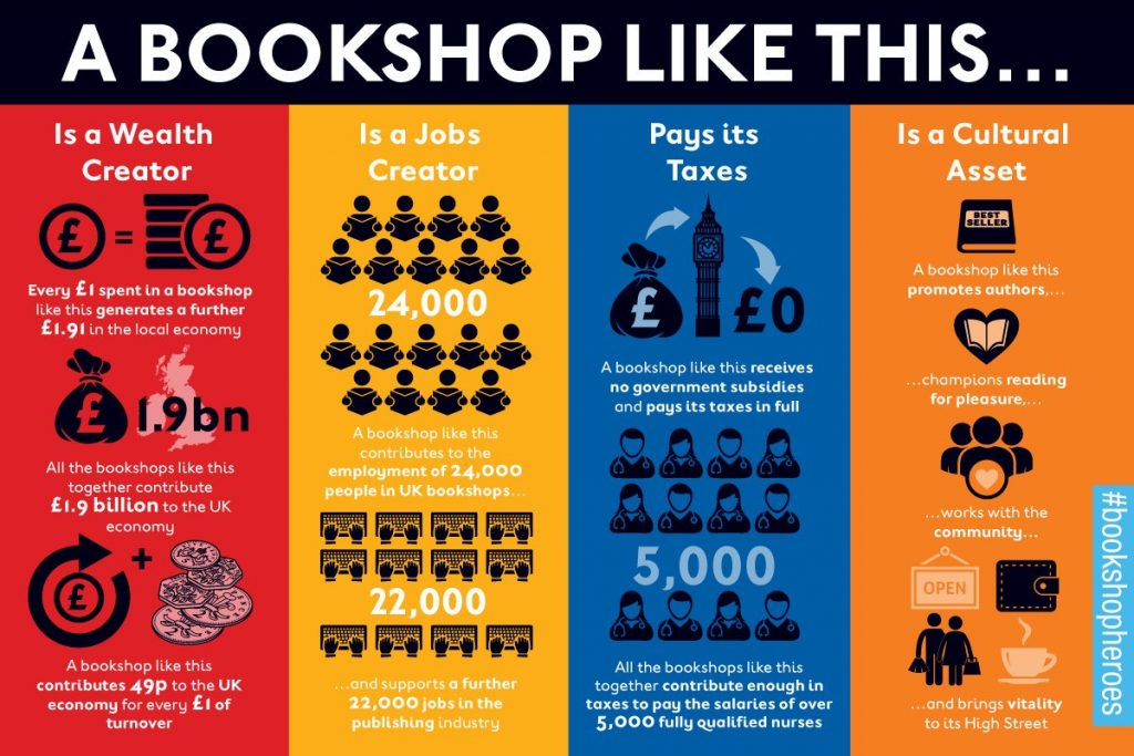 10 Reasons Why Books Make the Best Gifts